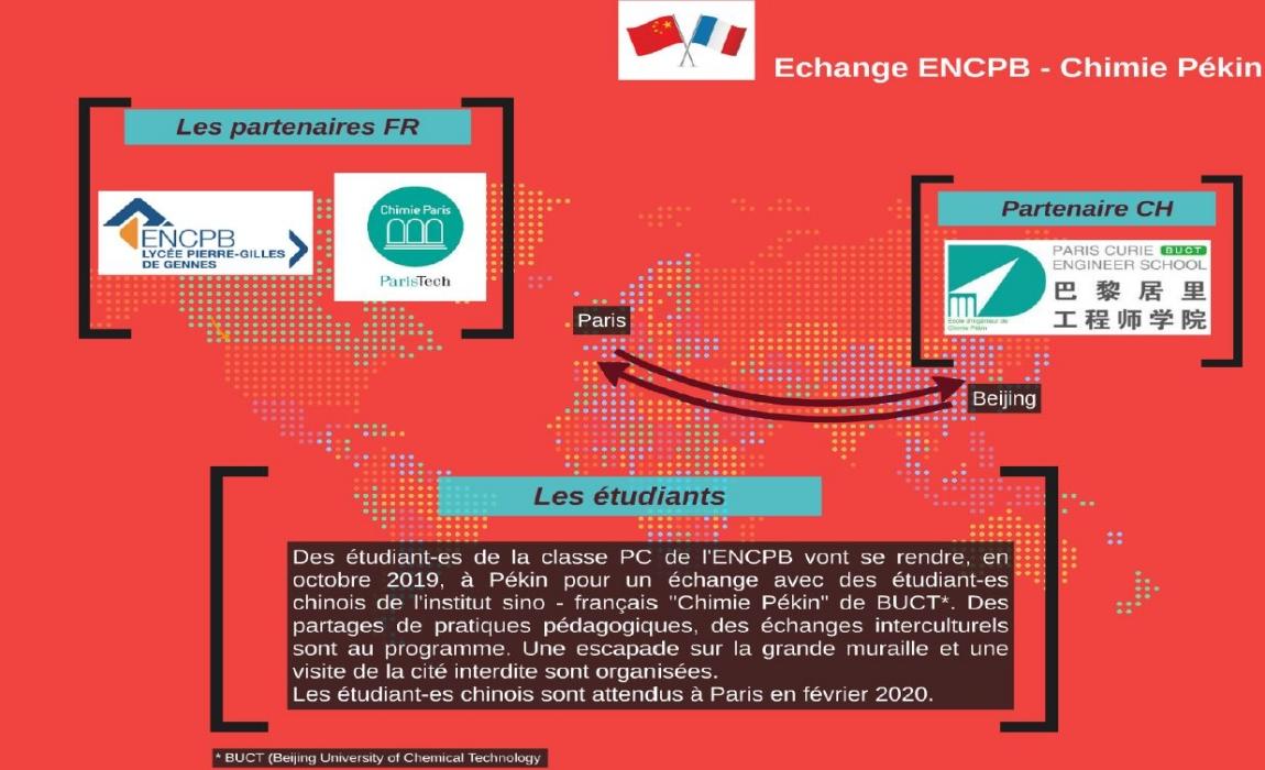 Echange ENCPB-Pékin